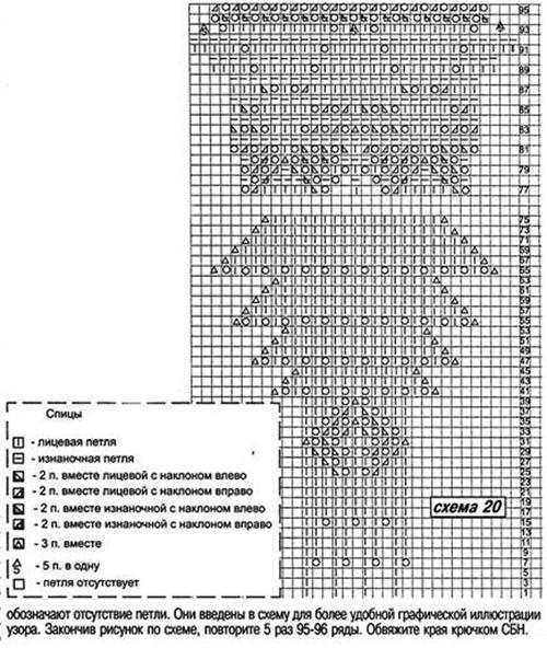 Вязание спицами шали (для