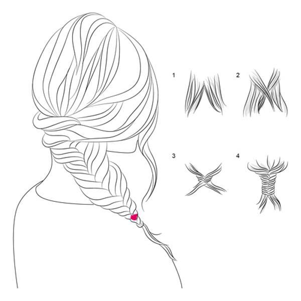 плетения модных кос