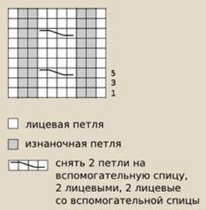 Схема узора вязания пинеток