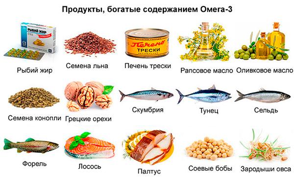 омега-3 в каких продуктах