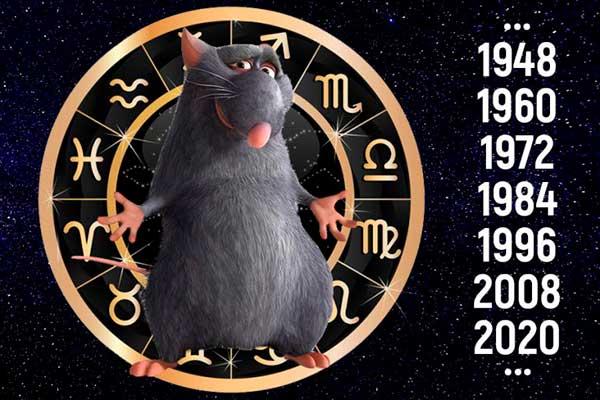 2020 год Гороскоп по знакам зодиака