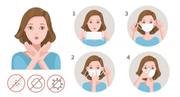 как правильно надевать маску